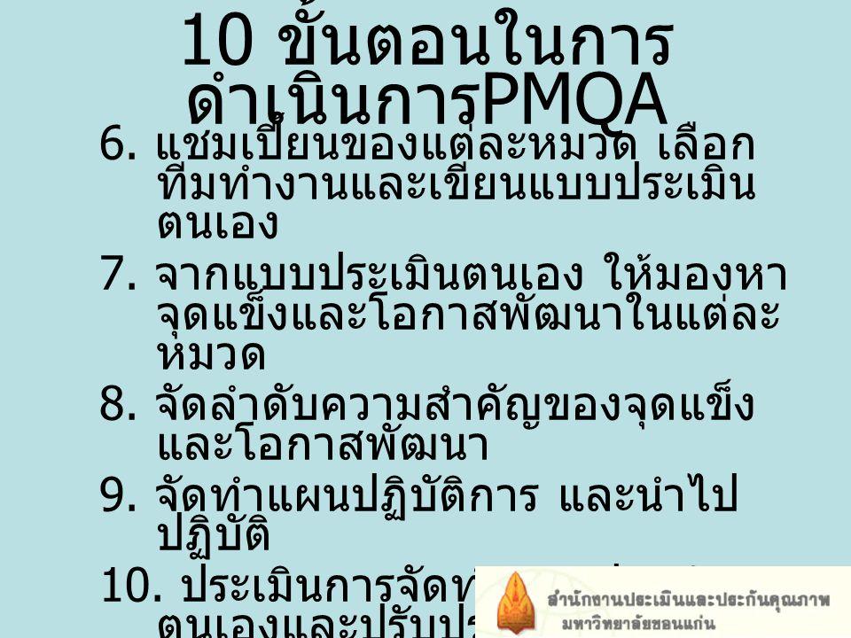 10 ขั้นตอนในการดำเนินการPMQA