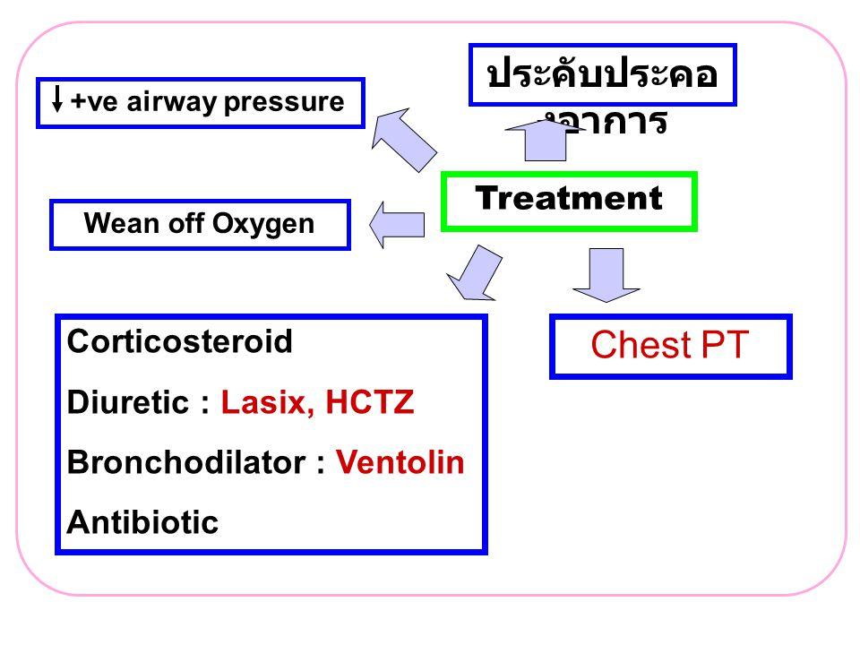 ประคับประคองอาการ Chest PT Treatment Corticosteroid