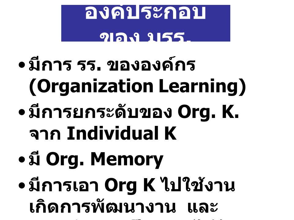 องค์ประกอบของ มรร. มีการ รร. ขององค์กร (Organization Learning)