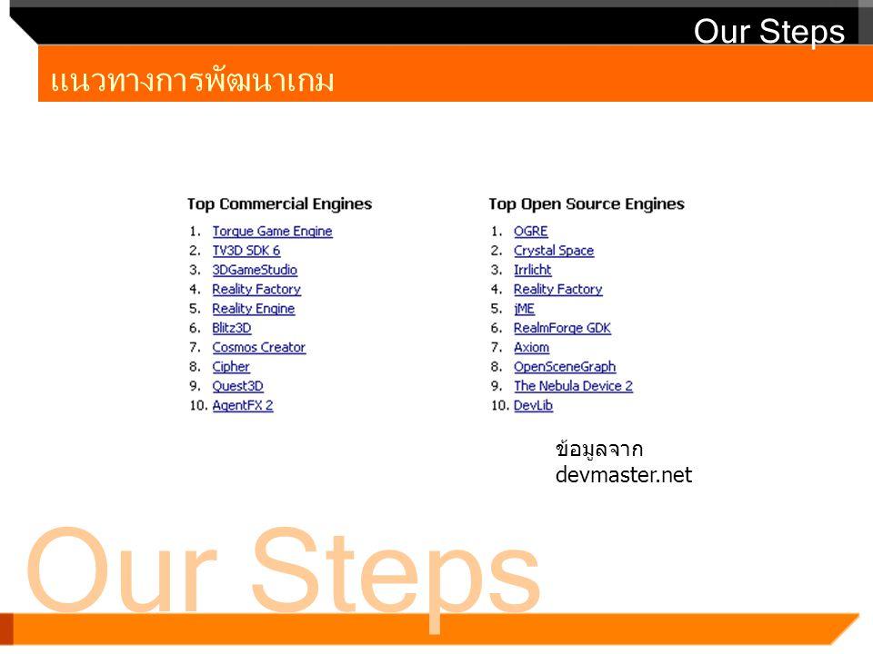 Our Steps แนวทางการพัฒนาเกม ข้อมูลจาก devmaster.net Our Steps