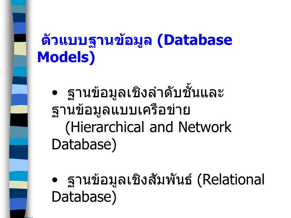 ตัวแบบฐานข้อมูล (Database Models)