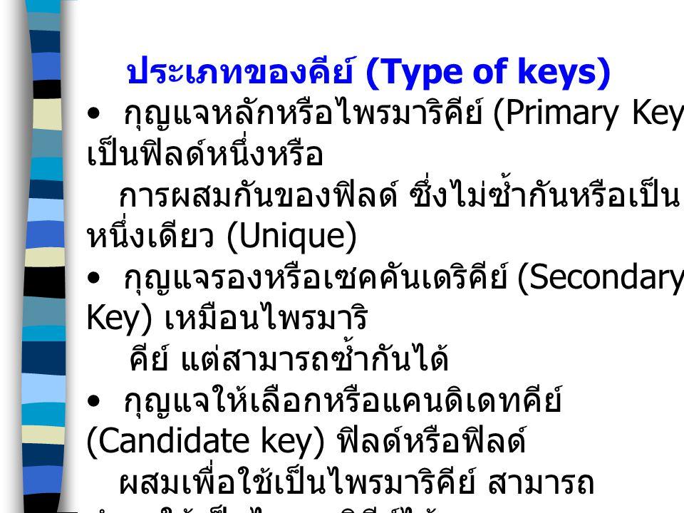 ประเภทของคีย์ (Type of keys)