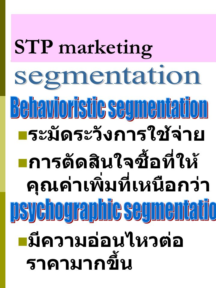 STP marketing ระมัดระวังการใช้จ่าย