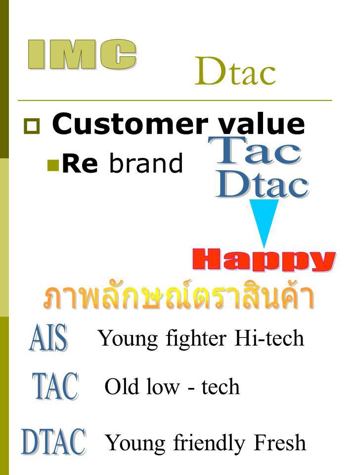 Dtac Customer value Re brand IMC Tac Dtac Happy ภาพลักษณ์ตราสินค้า