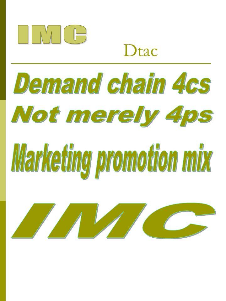 Marketing promotion mix