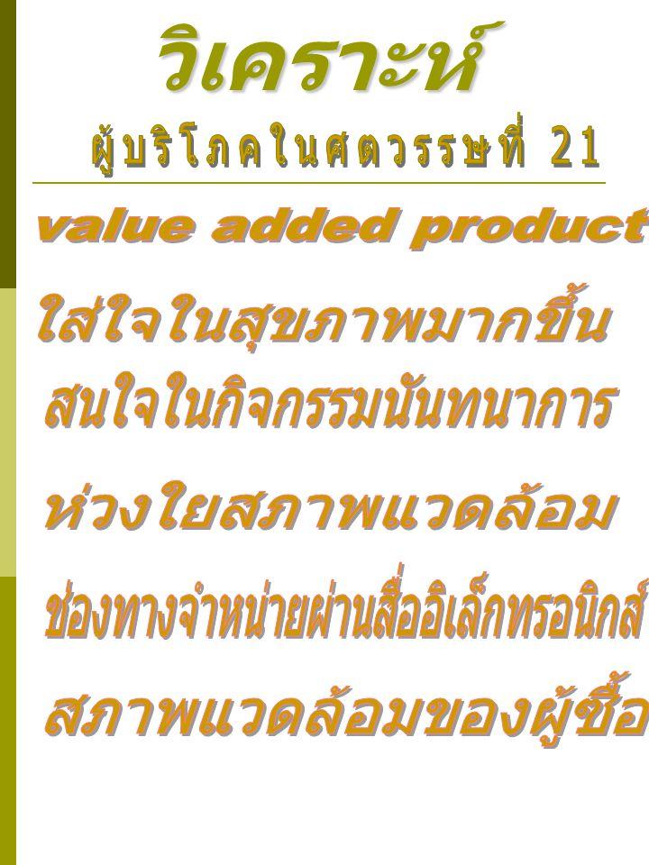 วิเคราะห์ ผู้บริโภคในศตวรรษที่ 21 value added product