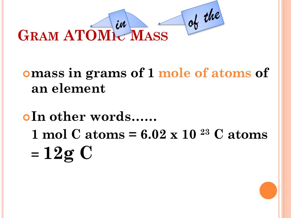 of the in Gram ATOMic Mass