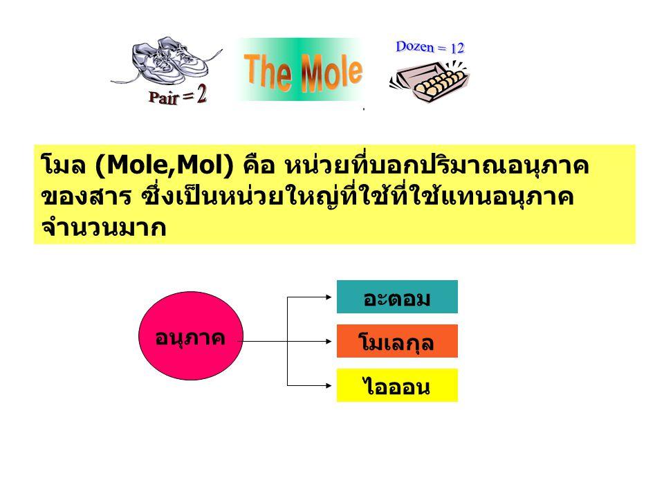 โมล (Mole,Mol) คือ หน่วยที่บอกปริมาณอนุภาคของสาร ซึ่งเป็นหน่วยใหญ่ที่ใช้ที่ใช้แทนอนุภาคจำนวนมาก