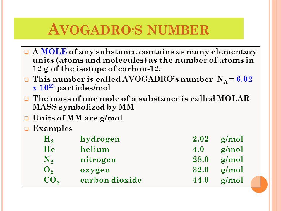 Avogadro,s number
