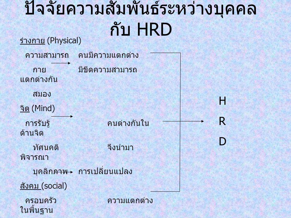 ปัจจัยความสัมพันธ์ระหว่างบุคคลกับ HRD