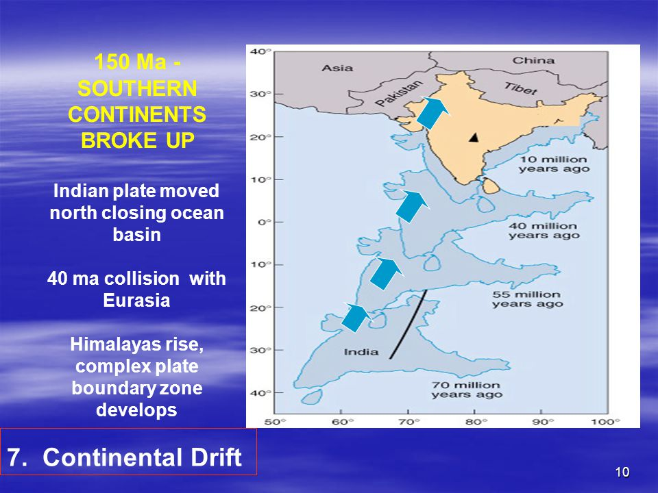 7. Continental Drift 150 Ma - SOUTHERN CONTINENTS BROKE UP