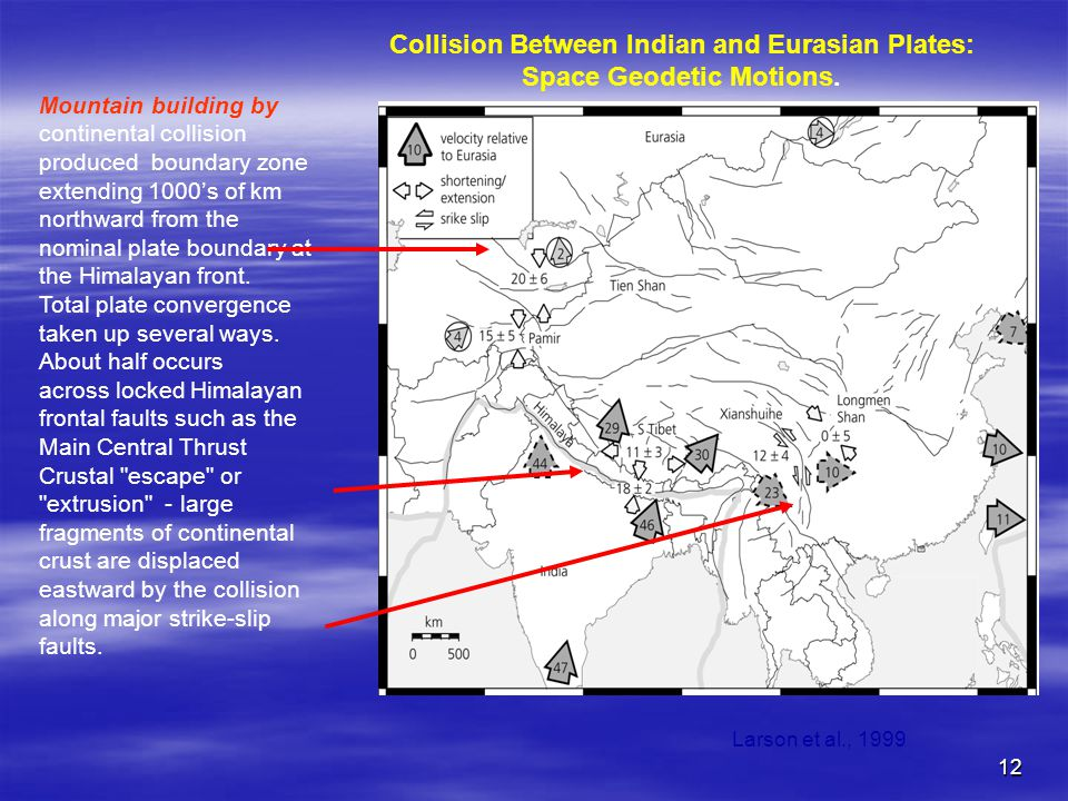 Collision Between Indian and Eurasian Plates: Space Geodetic Motions.