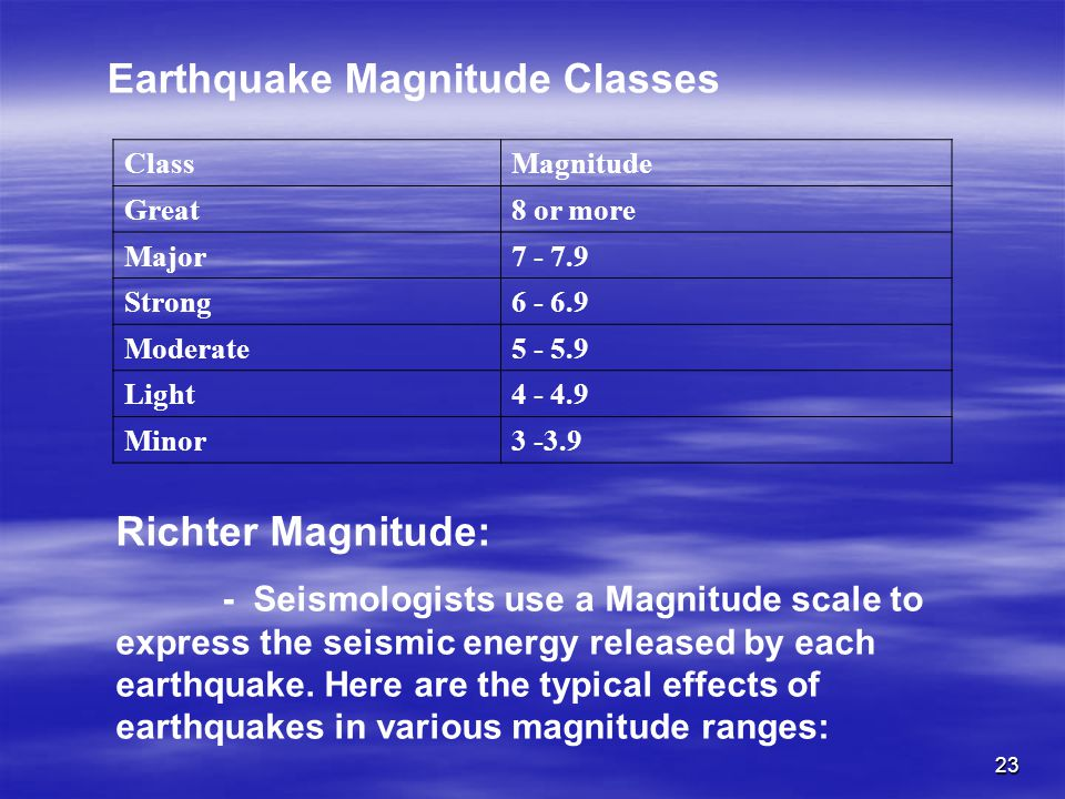 Earthquake Magnitude Classes