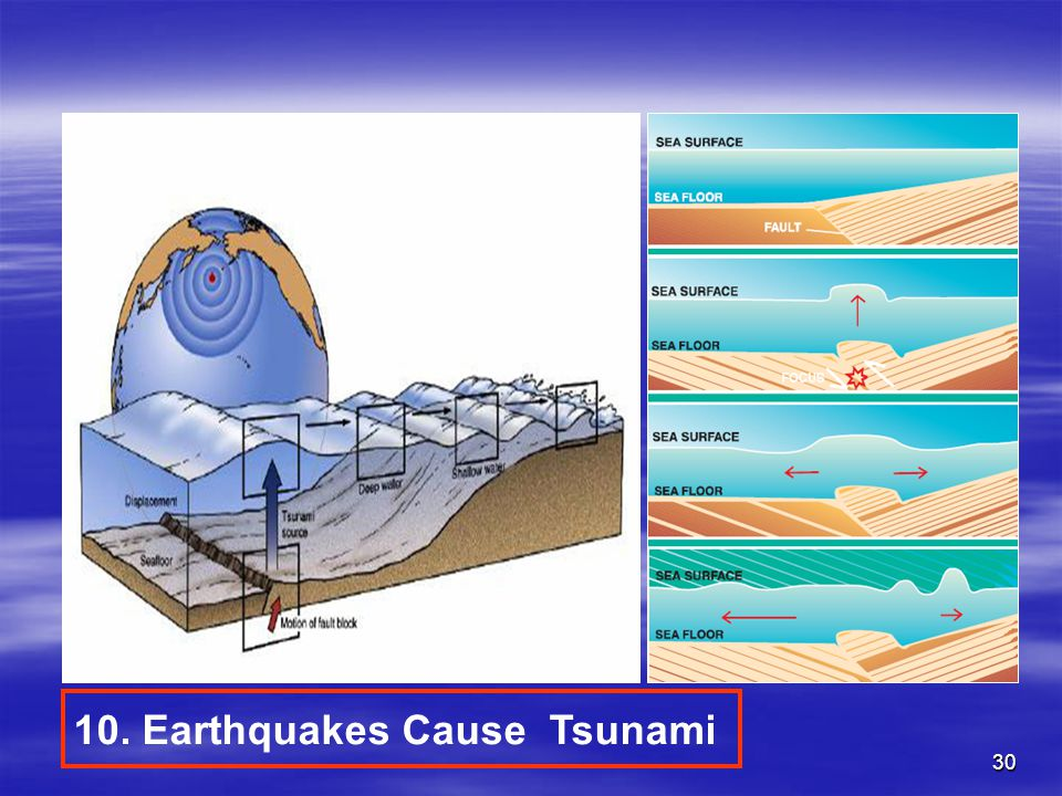 10. Earthquakes Cause Tsunami