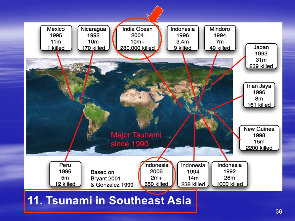 11. Tsunami in Southeast Asia