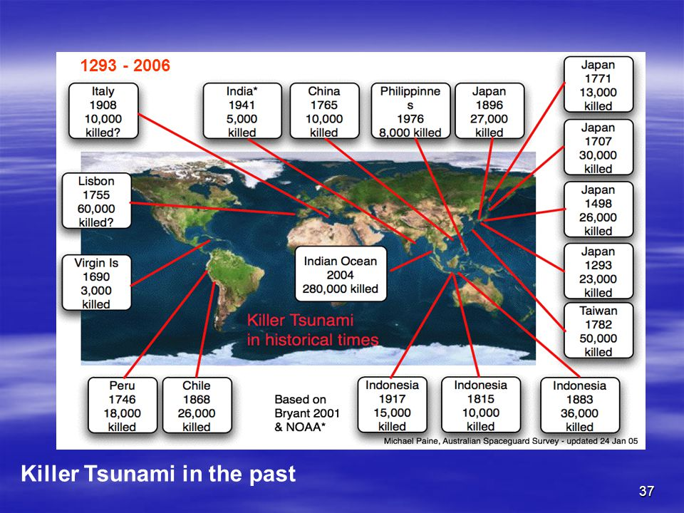 Killer Tsunami in the past