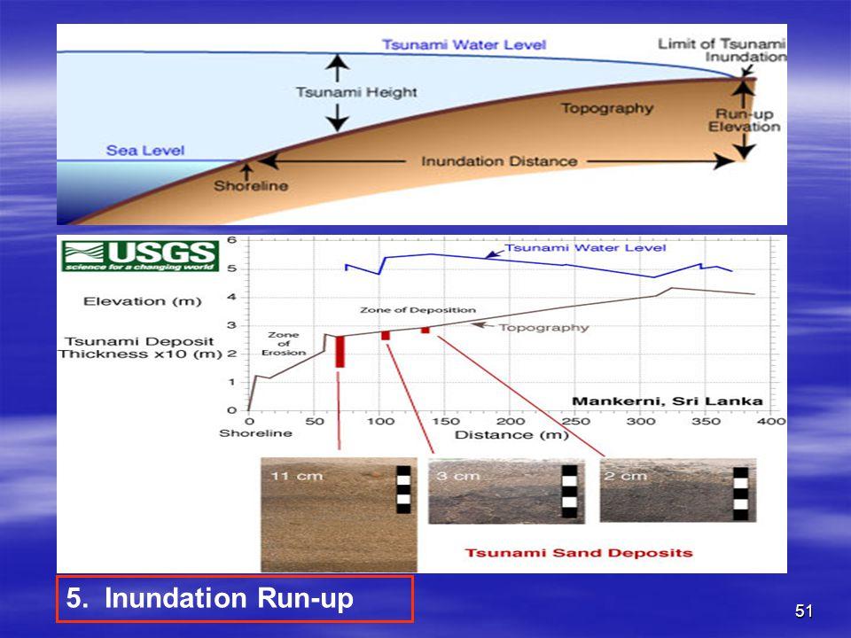 5. Inundation Run-up