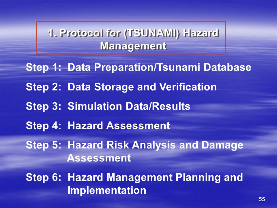 1. Protocol for (TSUNAMI) Hazard Management
