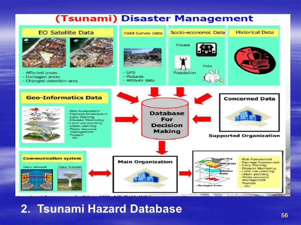 2. Tsunami Hazard Database