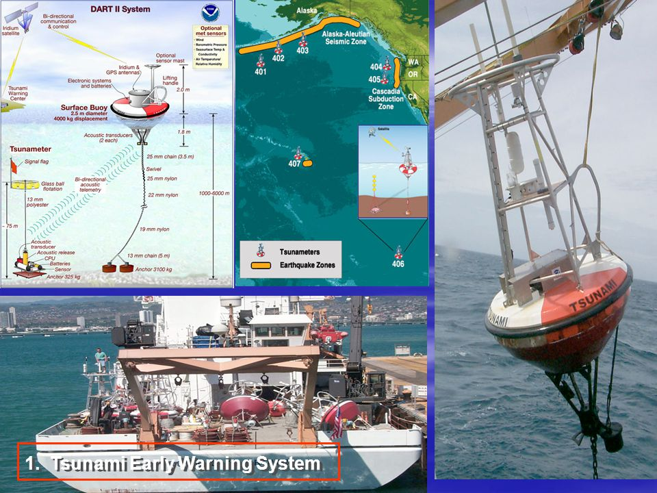 1. Tsunami Early Warning System