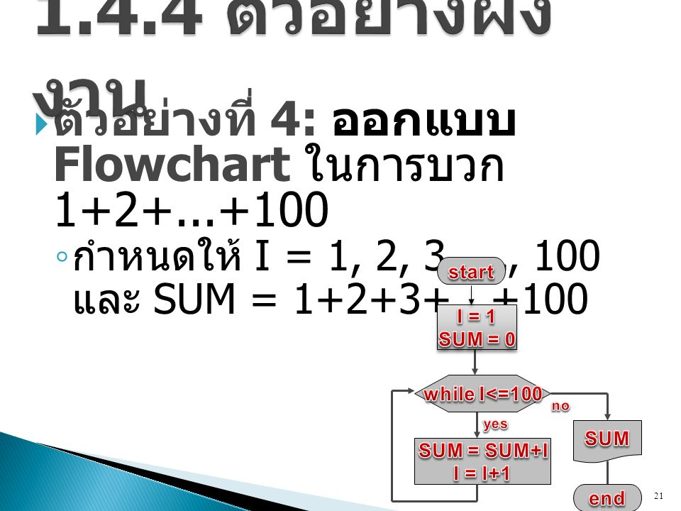 1.4.4 ตัวอย่างผังงาน ตัวอย่างที่ 4: ออกแบบ Flowchart ในการบวก 1+2+...+100. กำหนดให้ I = 1, 2, 3, ..., 100.