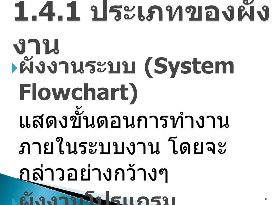 1.4.1 ประเภทของผังงาน ผังงานระบบ (System Flowchart)