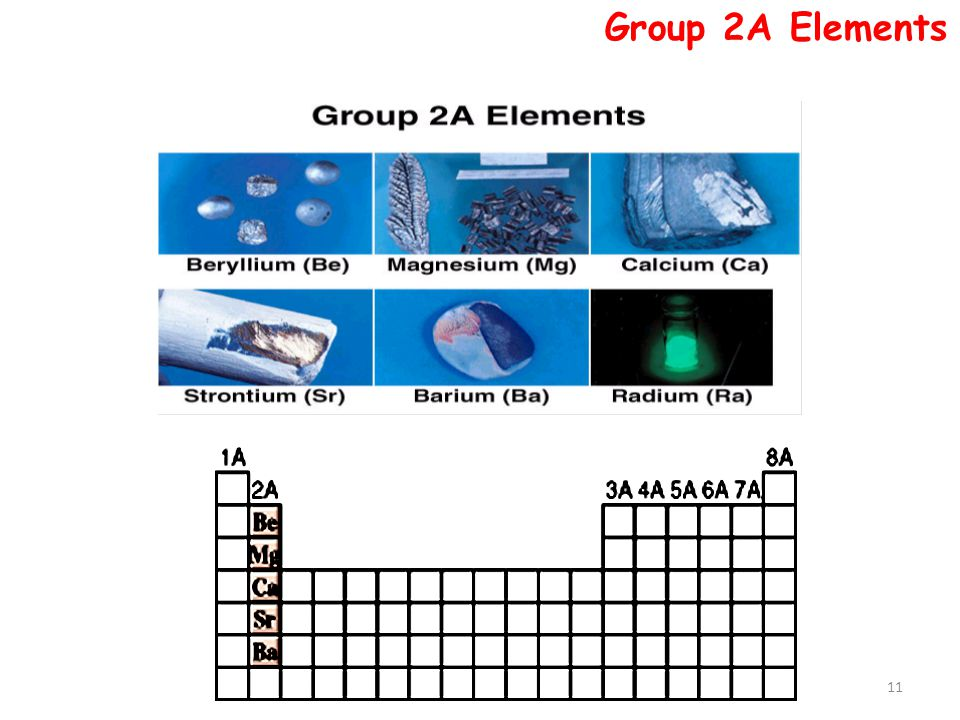 Group 2A Elements