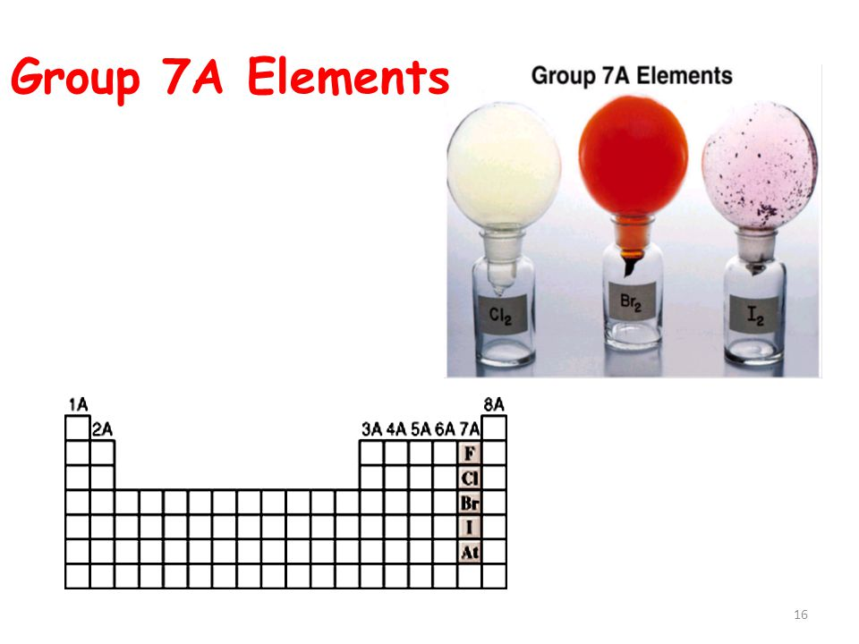 Group 7A Elements