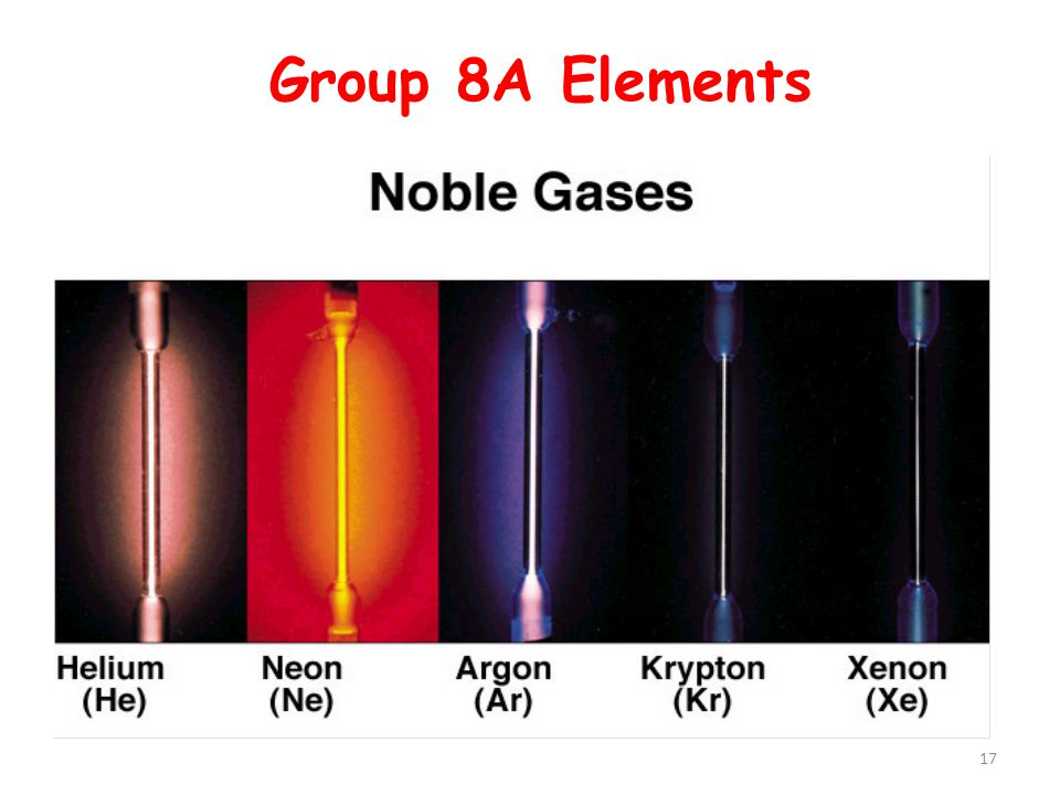 Group 8A Elements