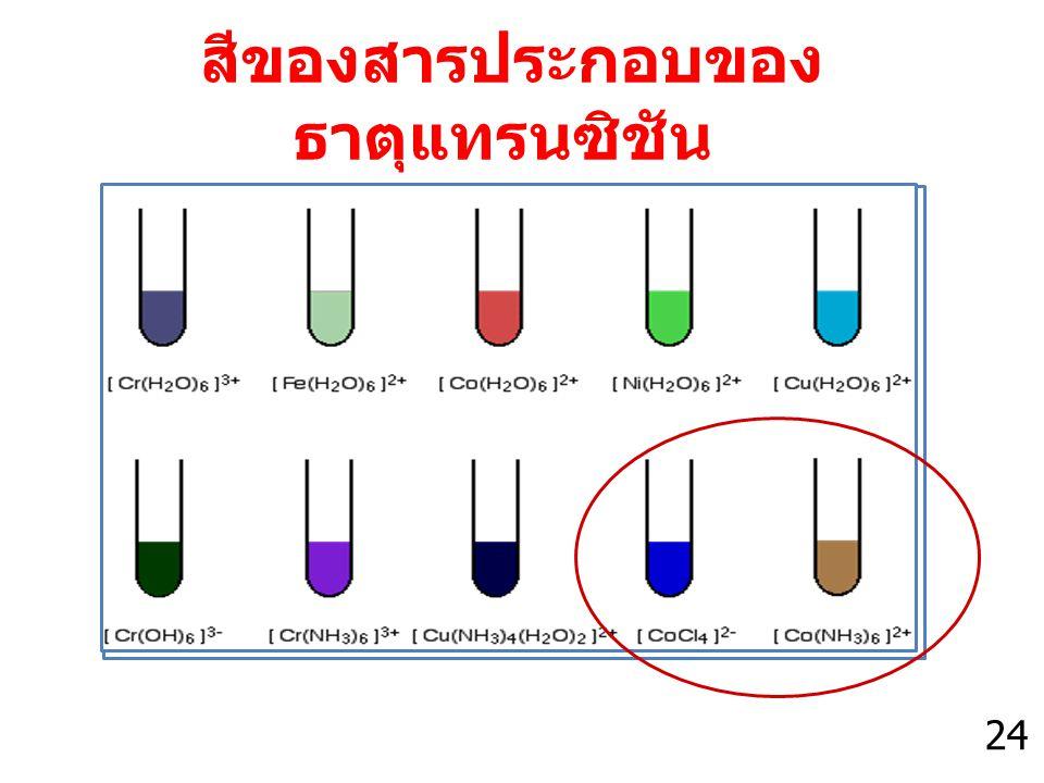 สีของสารประกอบของธาตุแทรนซิชัน