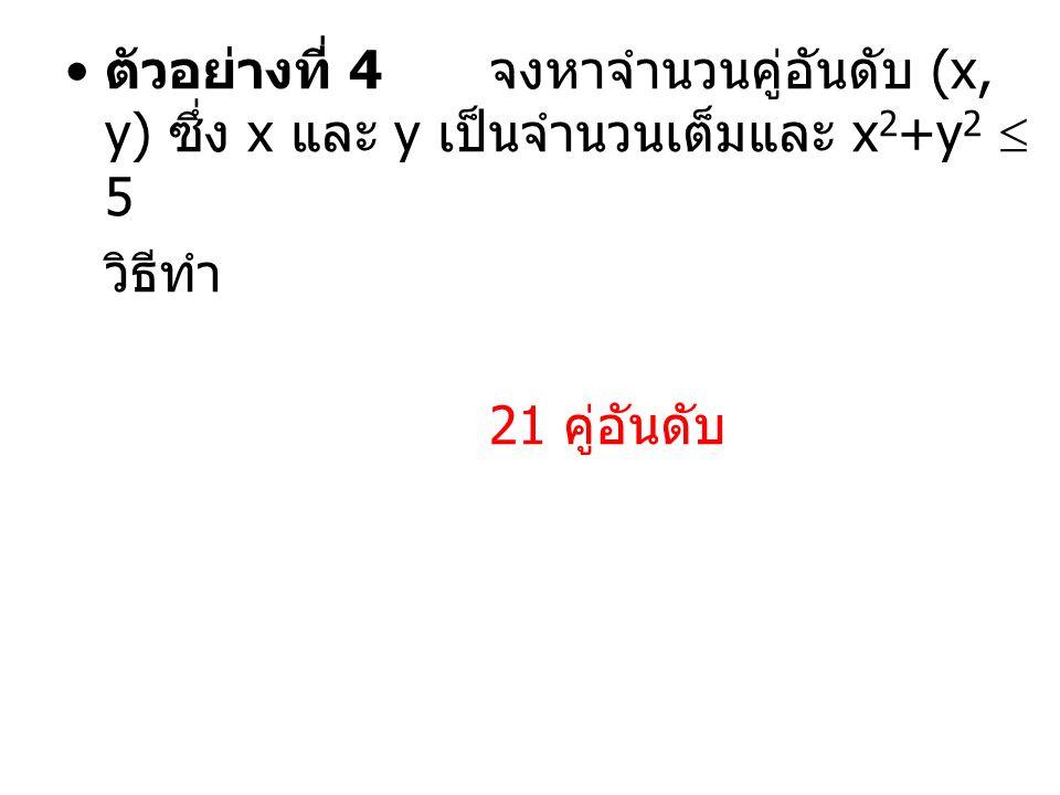 ตัวอย่างที่ 4 จงหาจำนวนคู่อันดับ (x, y) ซึ่ง x และ y เป็นจำนวนเต็มและ x2+y2  5