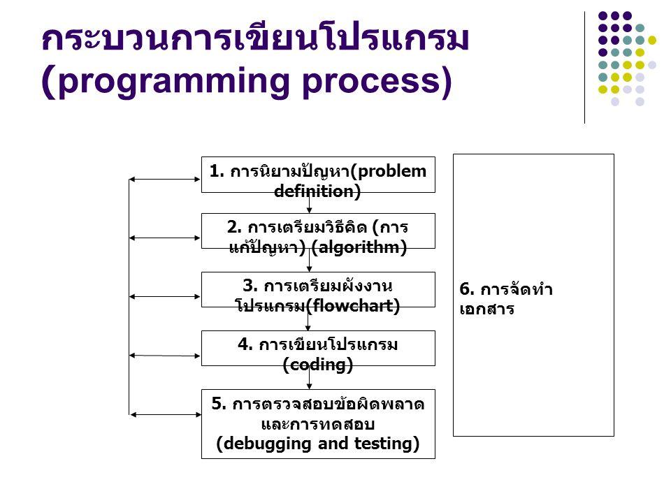 กระบวนการเขียนโปรแกรม (programming process)
