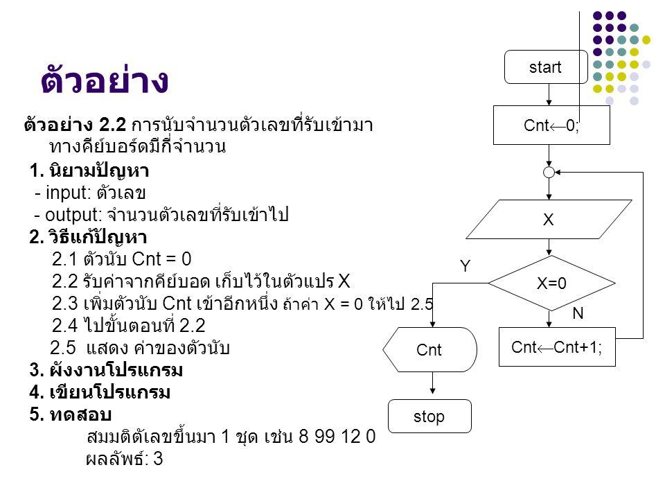 ตัวอย่าง start. Cnt0; ตัวอย่าง 2.2 การนับจำนวนตัวเลขที่รับเข้ามาทางคีย์บอร์ดมีกี่จำนวน. 1. นิยามปัญหา.