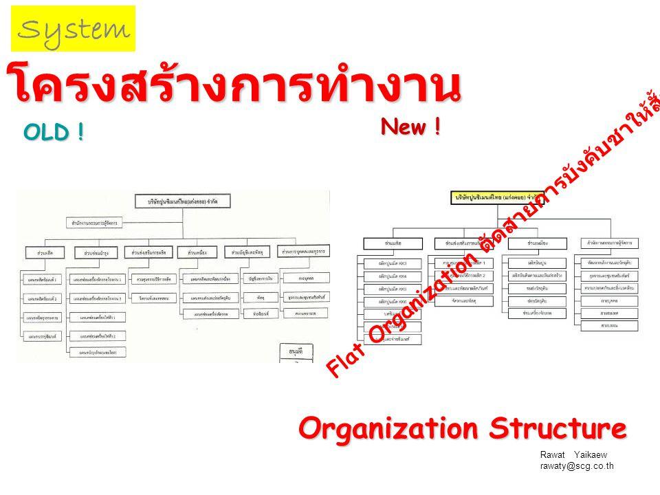 โครงสร้างการทำงาน System Organization Structure New ! OLD !
