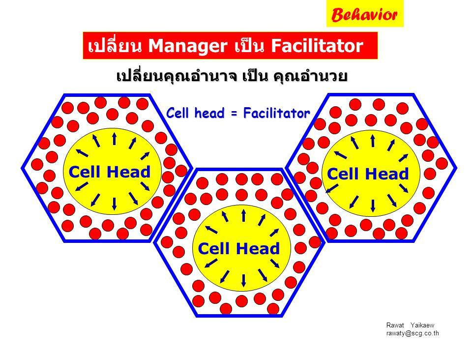 เปลี่ยนคุณอำนาจ เป็น คุณอำนวย Cell head = Facilitator