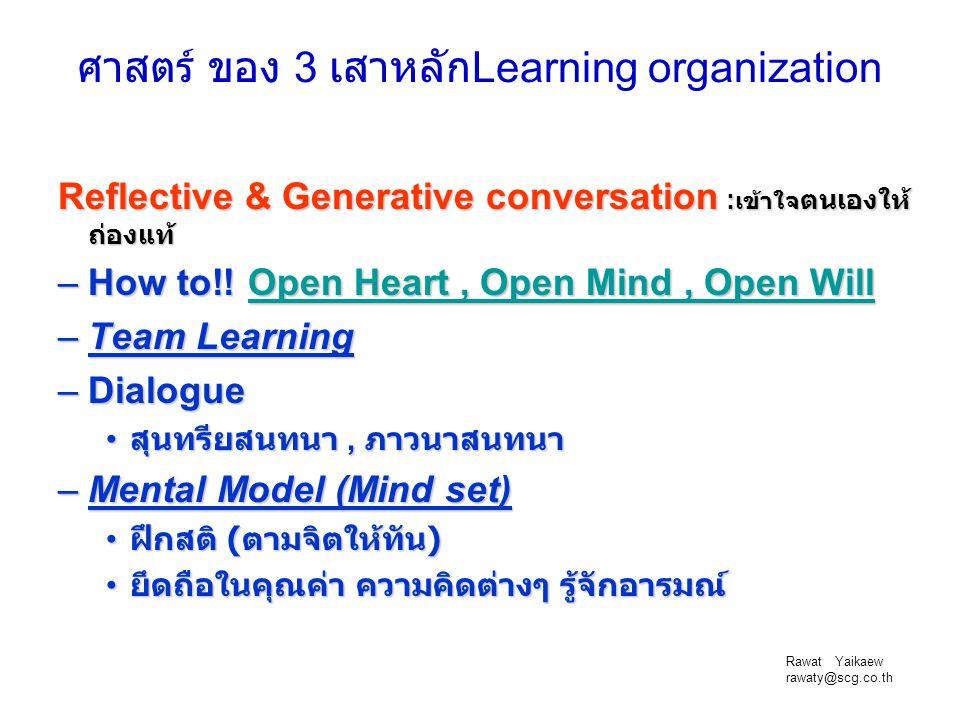 ศาสตร์ ของ 3 เสาหลักLearning organization