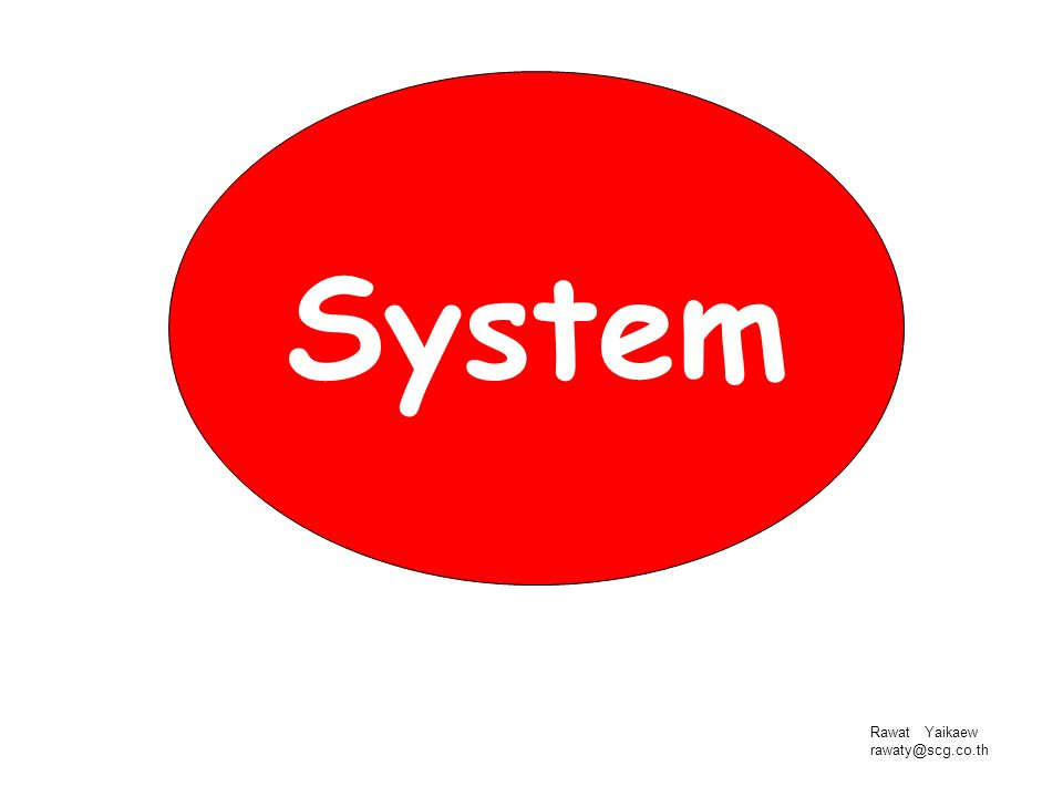 System Rawat Yaikaew rawaty@scg.co.th