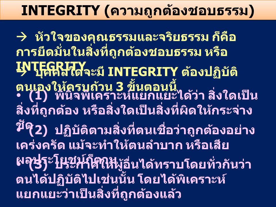 INTEGRITY (ความถูกต้องชอบธรรม)