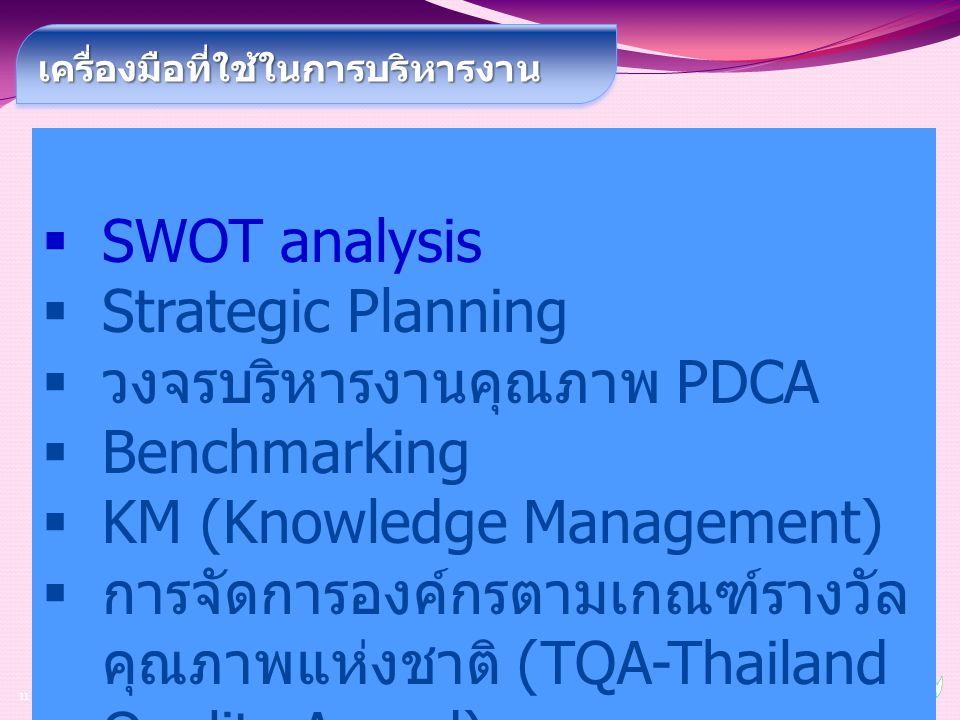 วงจรบริหารงานคุณภาพ PDCA Benchmarking KM (Knowledge Management)