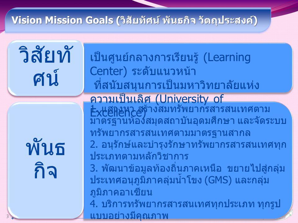 Vision Mission Goals (วิสัยทัศน์ พันธกิจ วัตถุประสงค์)