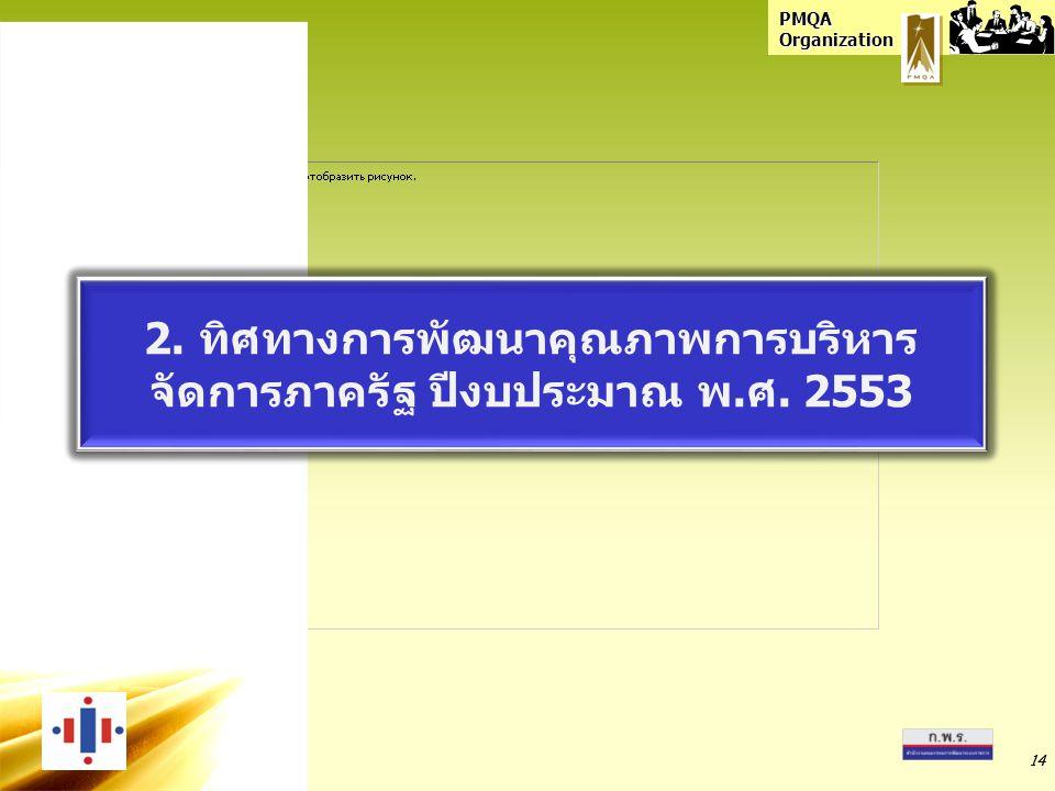 2. ทิศทางการพัฒนาคุณภาพการบริหารจัดการภาครัฐ ปีงบประมาณ พ.ศ. 2553