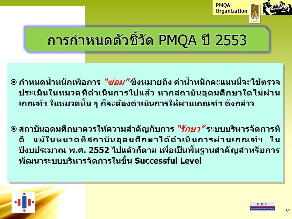 การกำหนดตัวชี้วัด PMQA ปี 2553