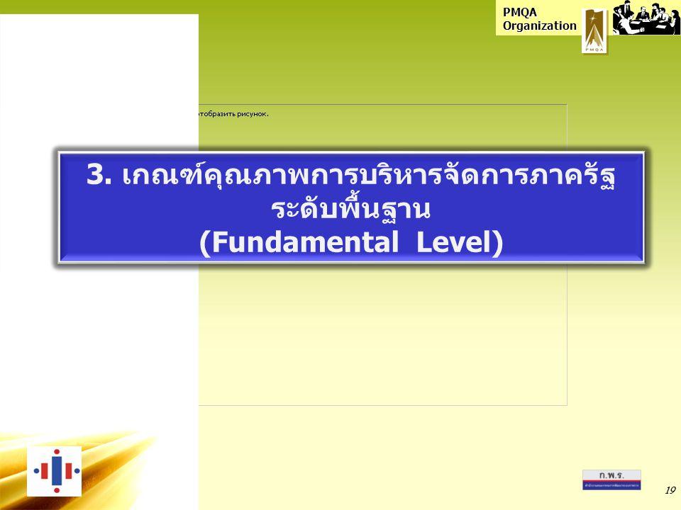 3. เกณฑ์คุณภาพการบริหารจัดการภาครัฐระดับพื้นฐาน