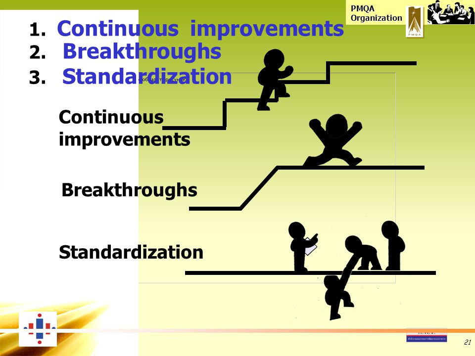1. Continuous improvements