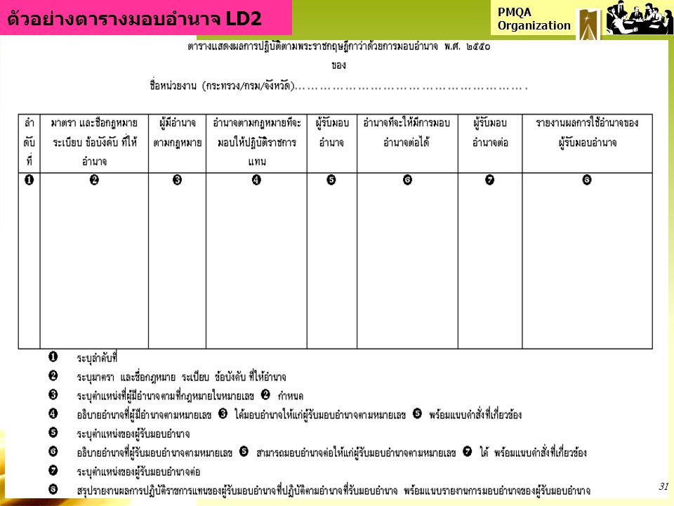 ตัวอย่างตารางมอบอำนาจ LD2