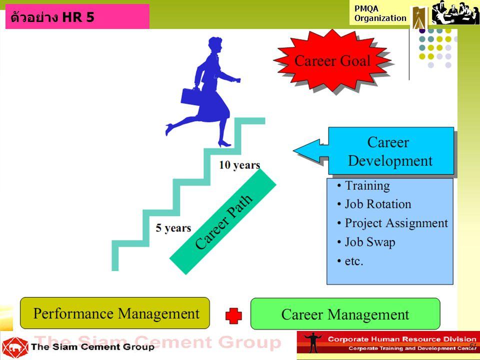 ตัวอย่าง HR 5