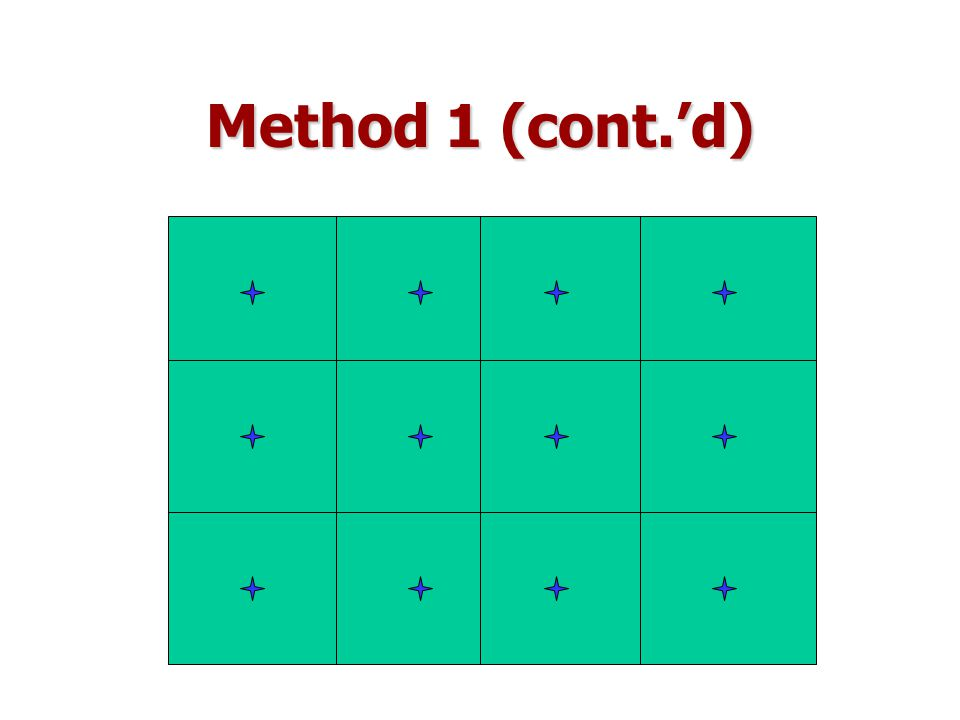 Method 1 (cont.'d)