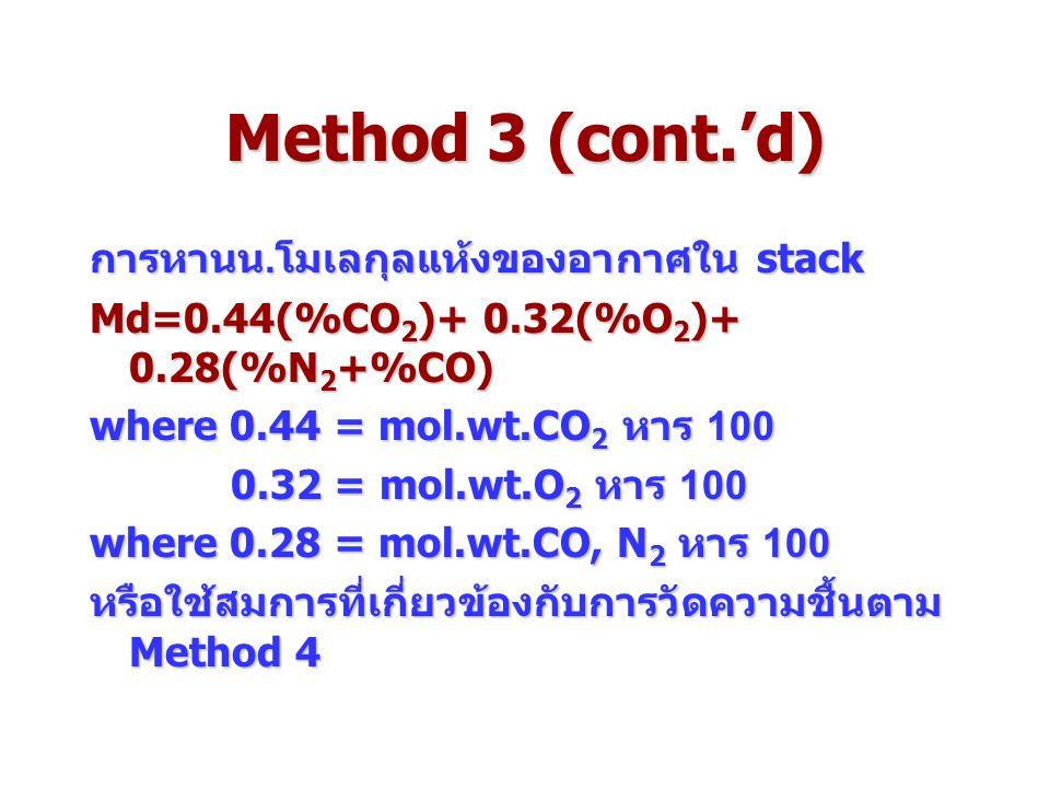 Method 3 (cont.'d) การหานน.โมเลกุลแห้งของอากาศใน stack