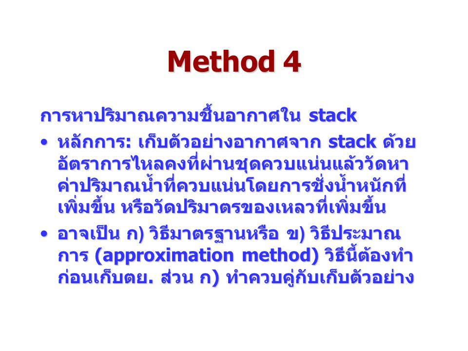 Method 4 การหาปริมาณความชื้นอากาศใน stack