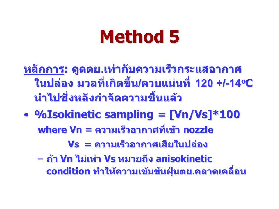 Method 5 หลักการ: ดูดตย.เท่ากับความเร็วกระแสอากาศในปล่อง มวลที่เกิดขึ้น/ควบแน่นที่ 120 +/-14oC นำไปชั่งหลังกำจัดความชื้นแล้ว.